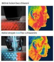 Technologie aktivního chlazení
