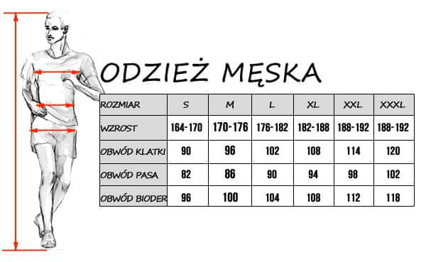 Tabela rozmiarów, największe marki, rozmiarówki męskie i