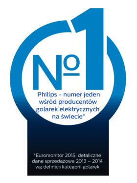 Philips - marka nr 1