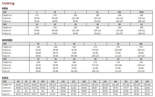 Tabela rozmiarów Loap