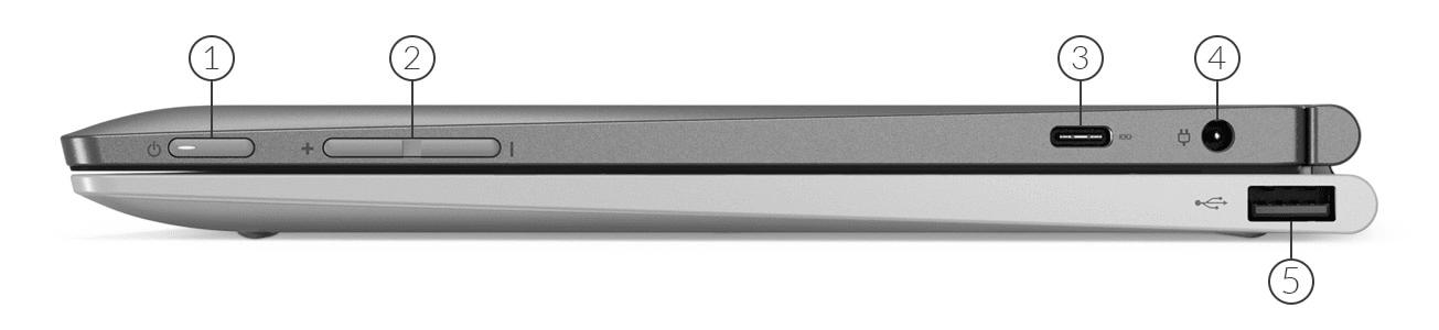 Ideapad D330