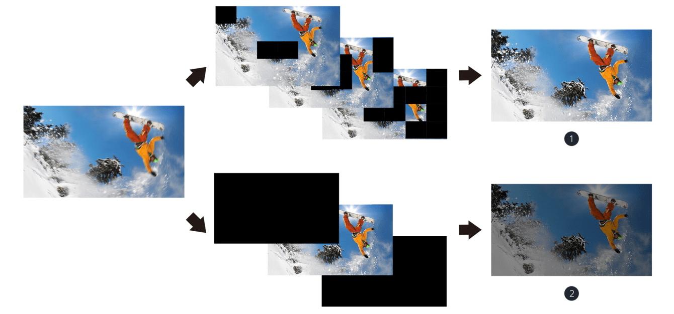 sony 4K ТБ X-Motion Clarity