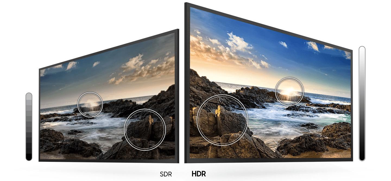 samsung tv televizor 2020 HDR visok dinamični razpon