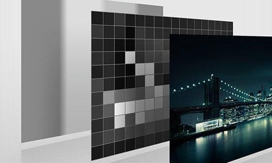 Panasonic 4K tv televízió 2020 Local Dimming Pro Intelligent helyi sötétítés
