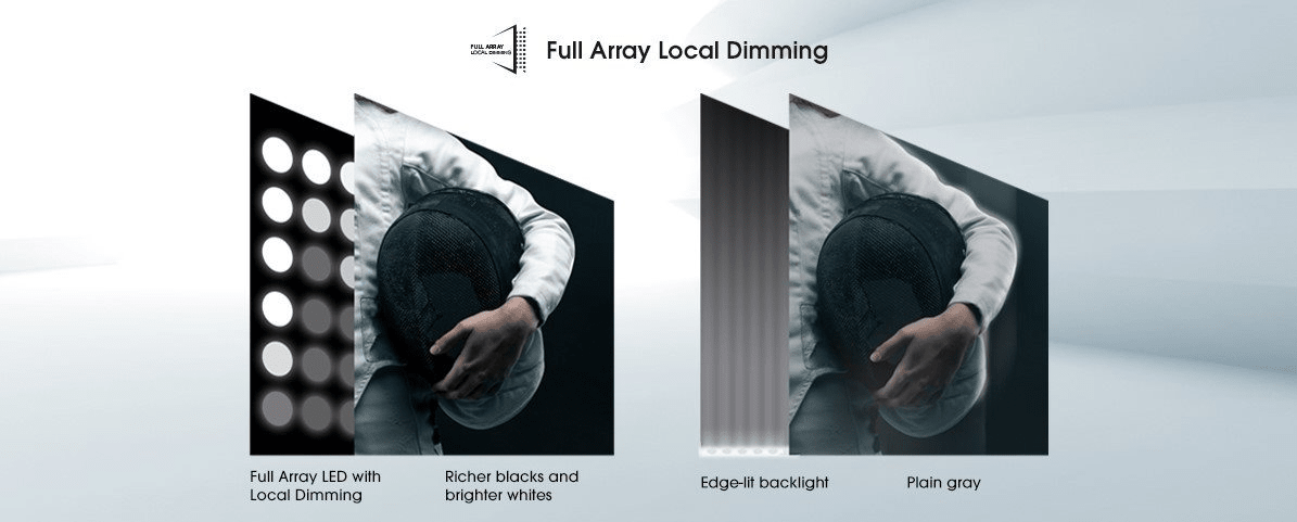 hisense tv televize uled 4K 2021 full array local dimming optimalizovaný obraz