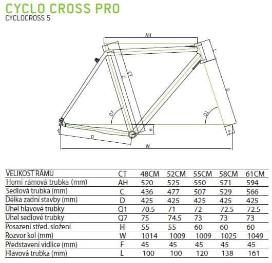 Geometrie rámu Merida Cyclo cross pro