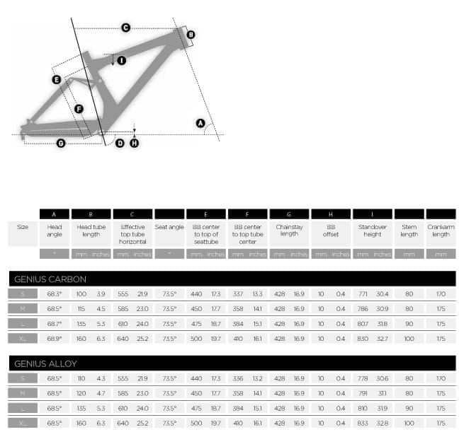 Geometrie rámu Scott Genius carbon