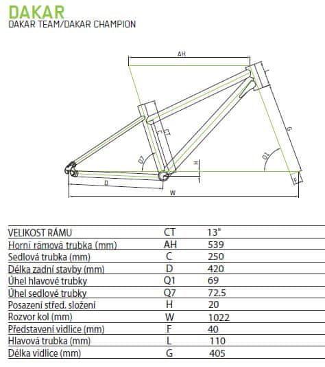 Geometrie rámu Merida Dakar