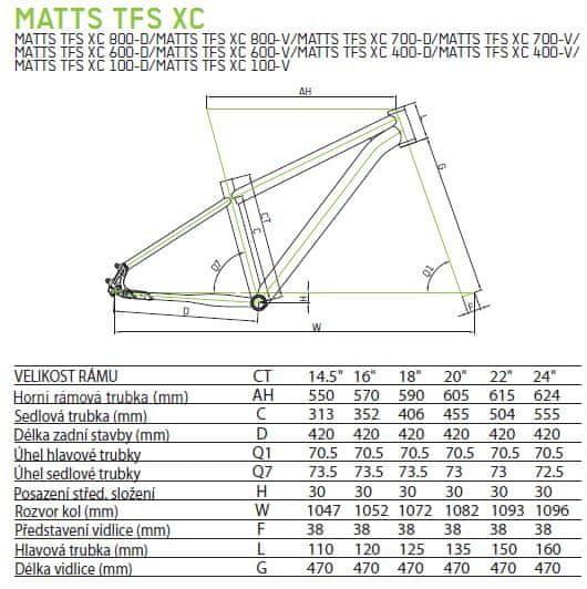 Geometrie rámu Merida Matts tfs xc