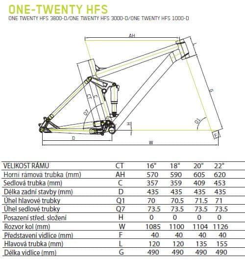 Geometrie rámu Merida One-twenty hfs