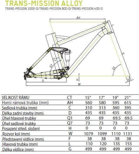 Geometrie rámu Merida Trans.mission alloy