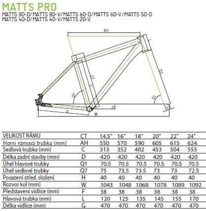 Geometrie rámu Merida Matts