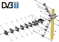 SENCOR antena zewnętrzna SDA-610