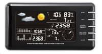 Balance meteo Meteorologická stanica W1770