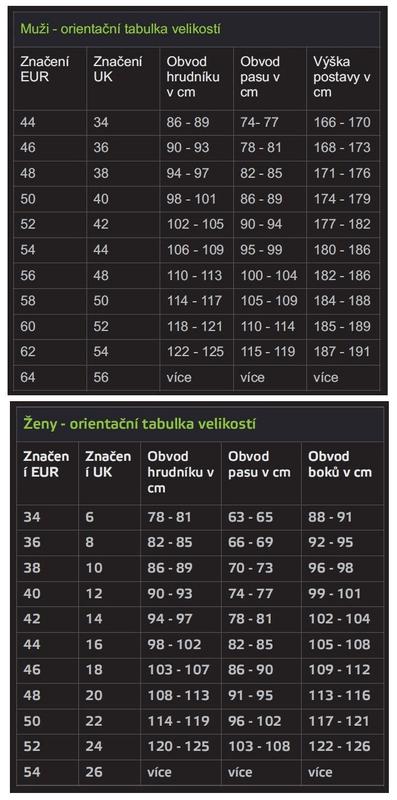 59ae3cec918 Velikostní tabulka - oblečení Adidas - Glosár od A do Z