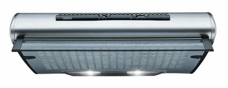 Zanussi ZHT 610 X