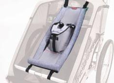 Thule Miminkovník pro vozíky CX a Cougar