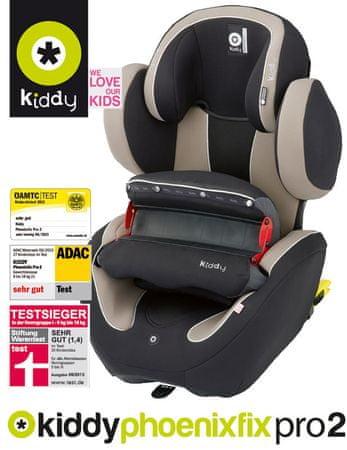 kiddy phoenixfix pro 2 2015 080 sand mall cz. Black Bedroom Furniture Sets. Home Design Ideas