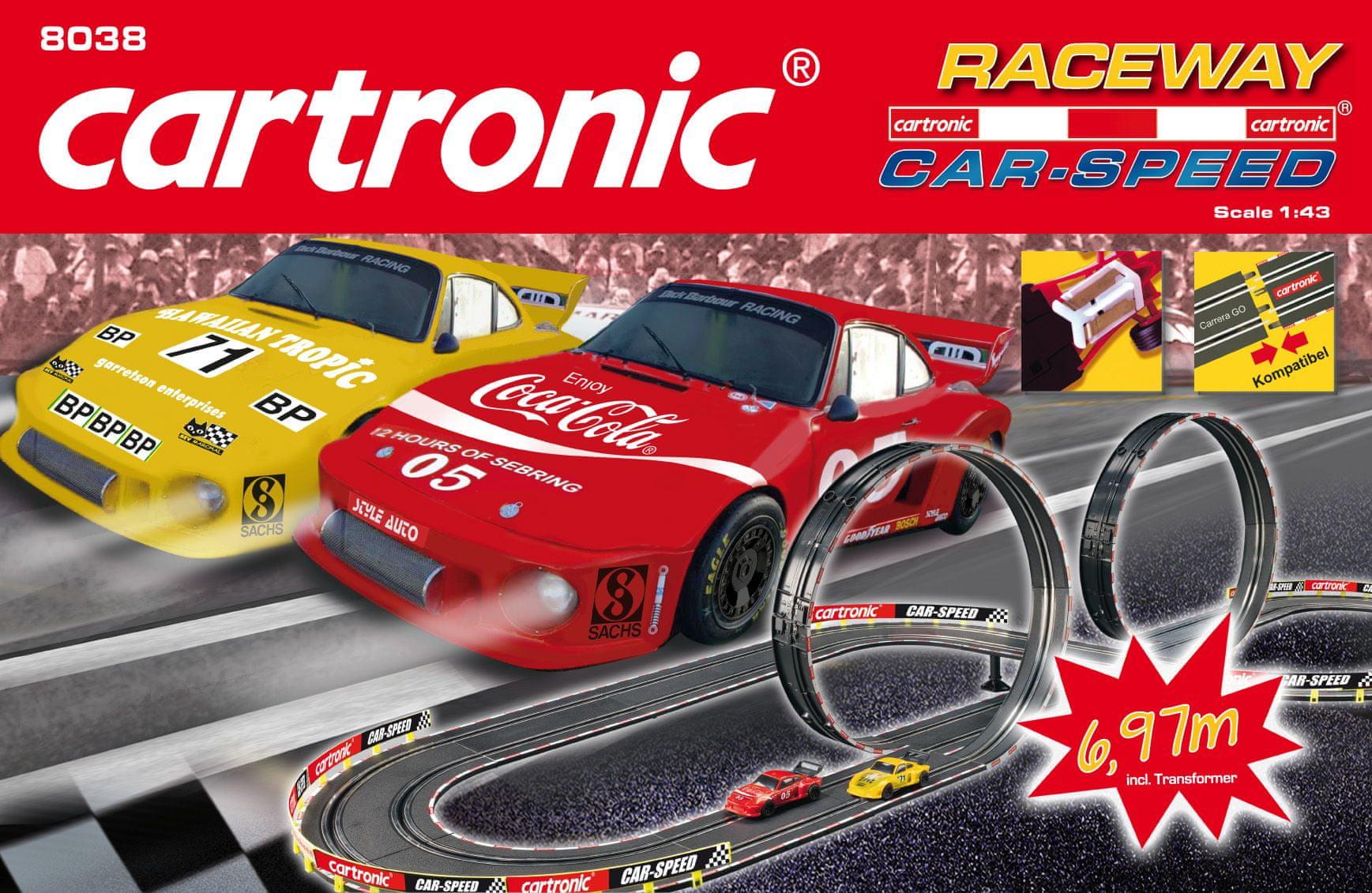 Cartronic Wyścig