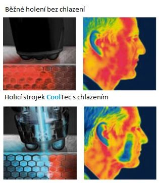 Braun Cooltec - CT2cc
