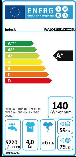 Indesit pračka IWUC 41051 C ECO EU