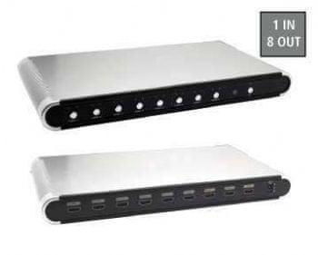 Gebl Ročni HDMI preklopnik za HDTV G&BL 6036
