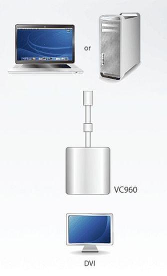 Aten Adapter Mini DisplayPort v DVI