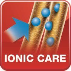 Az ion generátor negatív töltésű ionok millióit állítja elő 189030b325