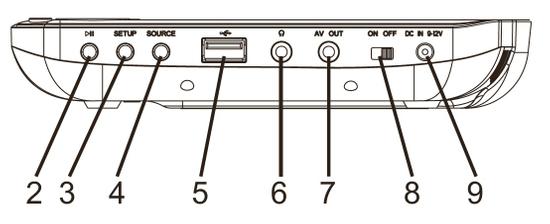 HYUNDAI PDP 911 U Hordozható DVD lejátszó