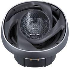 SENCOR SCS FX6902