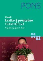 Glagoli kratko & pregledno - Francoščina Avtor: Pascale Rousseau Zbirka PONS
