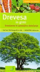 Michael Eppinger, Helga Hofmann: Drevesa in grmi, mehka