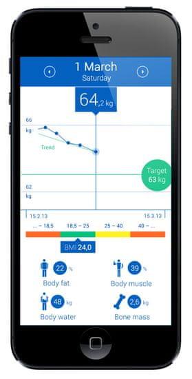 Medisana BS 430 Connect Bluetooth Személymérleg