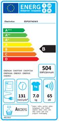 Electrolux kondenzacijska sušilica rublja EDP2074GW3