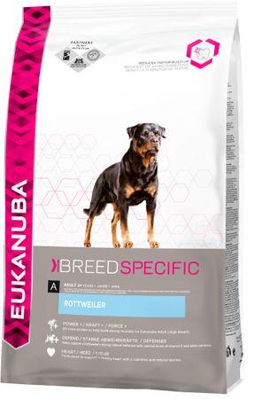 Eukanuba hrana za odrasle pse, 12 kg