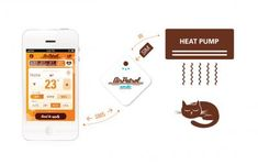 AirPatrol LITE - GSM upravljalnik