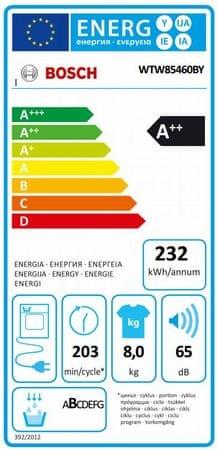 Energetska oznaka