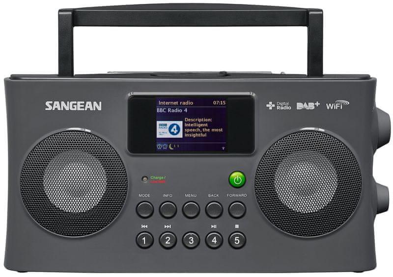 Sangean WFR 29 C