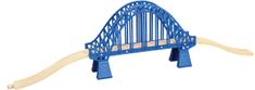 Maxim Oblúkový most