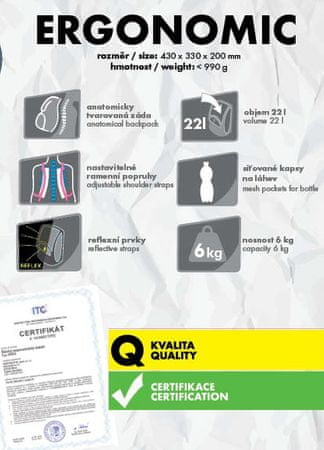 b73f4cfb10 Karton P+P Anatomický batoh ERGO VIOLETTA - Diskuze