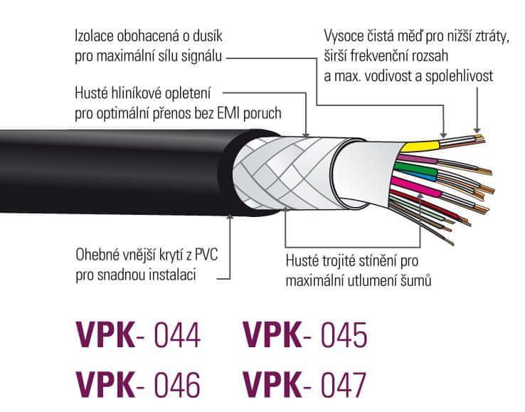 Vigan HDMI High Speed kabel, M/M, 5 m, otočný