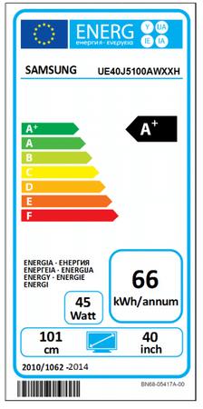 Energijska nalepka
