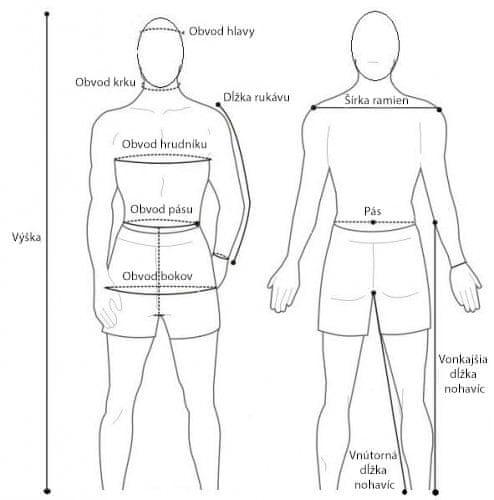 Velikostní obrázek těla