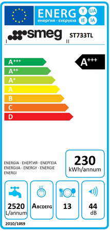 energy_label