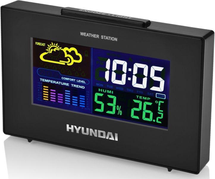 Hyundai WS2020 - II. jakost