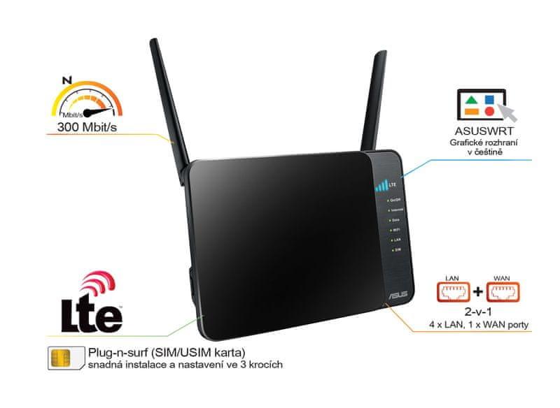 Asus 4G-N12 router (90IG01I0-BM3G00)