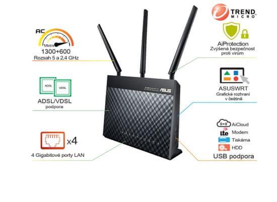 Asus router DSL-AC68U