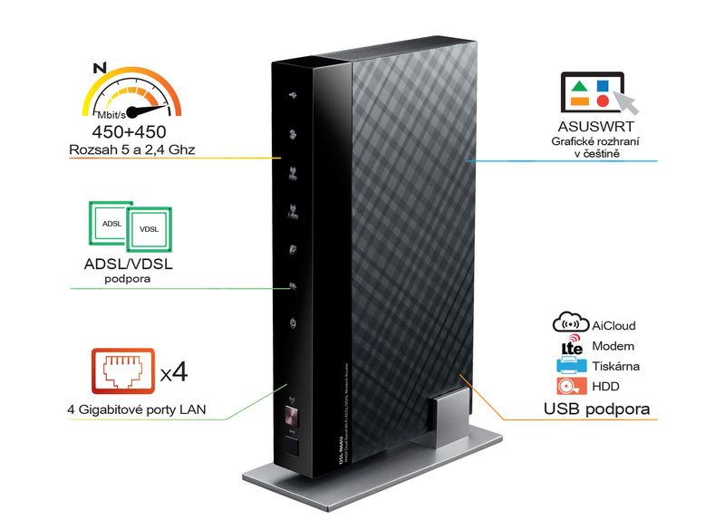 Asus DSL-N66U router - II. jakost