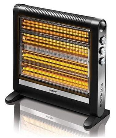 Simfer Tri Core grelec S3150 WT