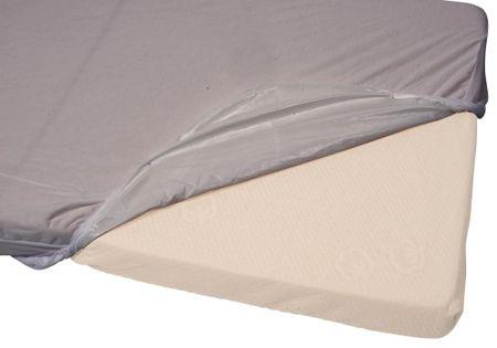 Candide Chránič matrace 2v1 Tencel 60x120 cm šedý